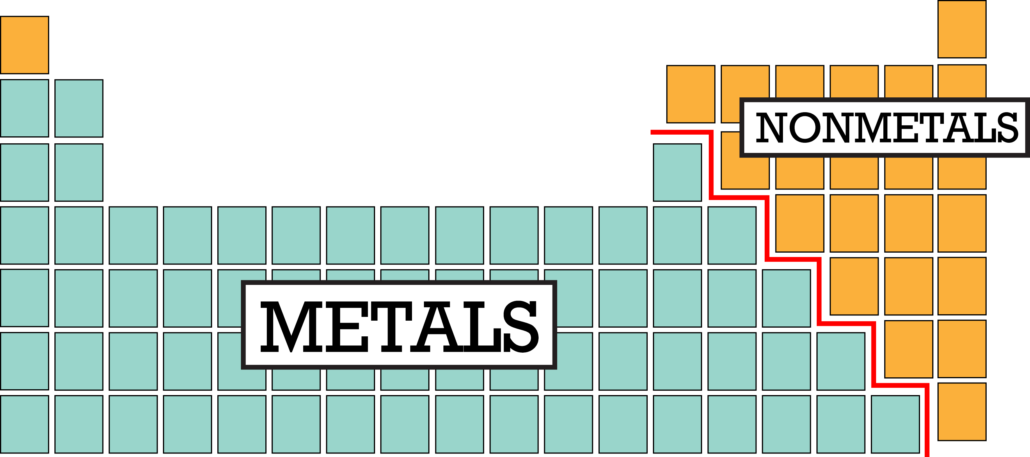 Where are the metals in the periodic table images periodic table new periodic table brittle metals periodic metals brittle table periodic 12 table ck foundation periodic the gamestrikefo Image collections