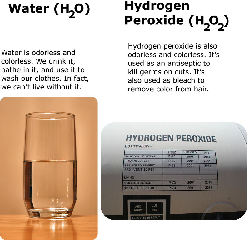 Powerschool learning 8th grade science part 2 chemical compounds as a result water and hydrogen peroxide are different compounds with different properties if youve ever used hydrogen peroxide to disinfect a cut urtaz Gallery
