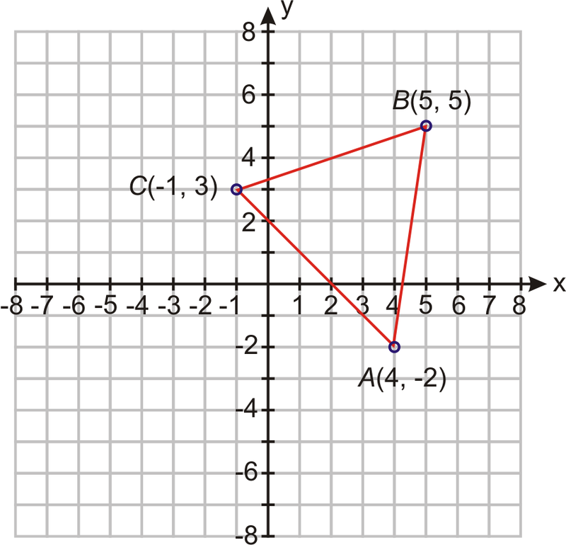 how to find the median of a triangle with coordinates