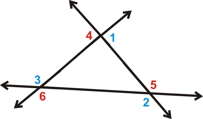 The exterior angle sum theorem states that each set of for Exterior angles of a polygon